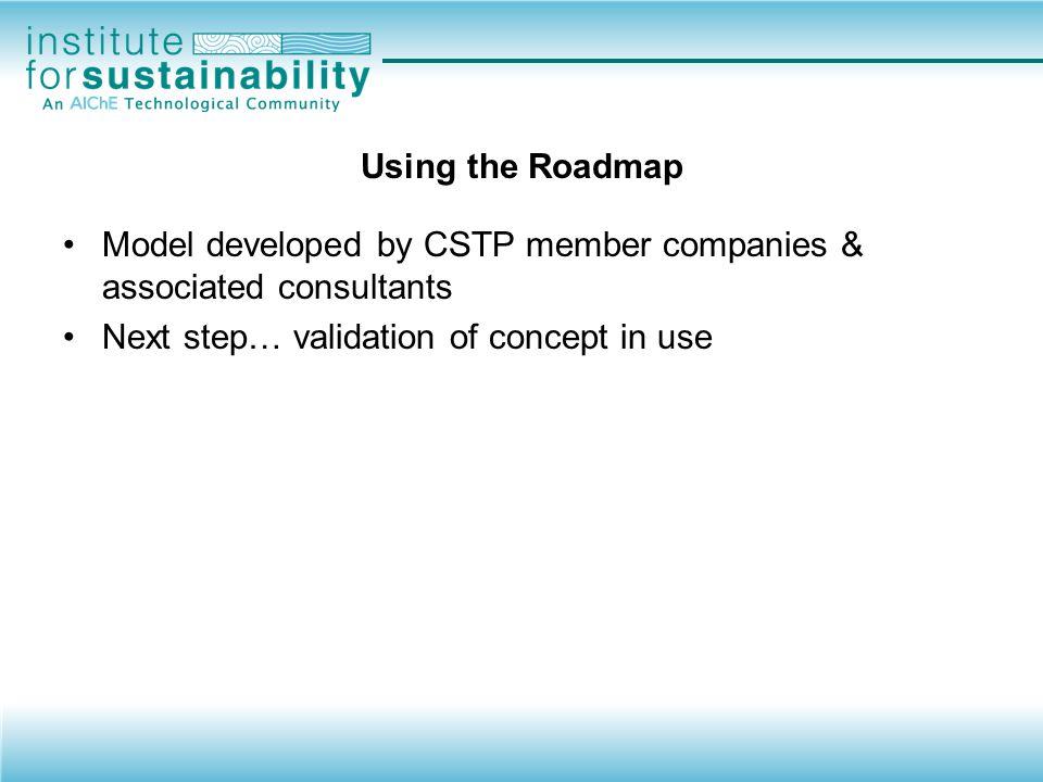 Illustration of Roadmap – Evaluation of Biofuels Processing Plant—Upstate New York .