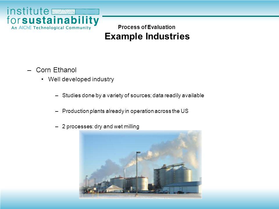 Process of Evaluation Corn Ethanol Process Flow Diagram
