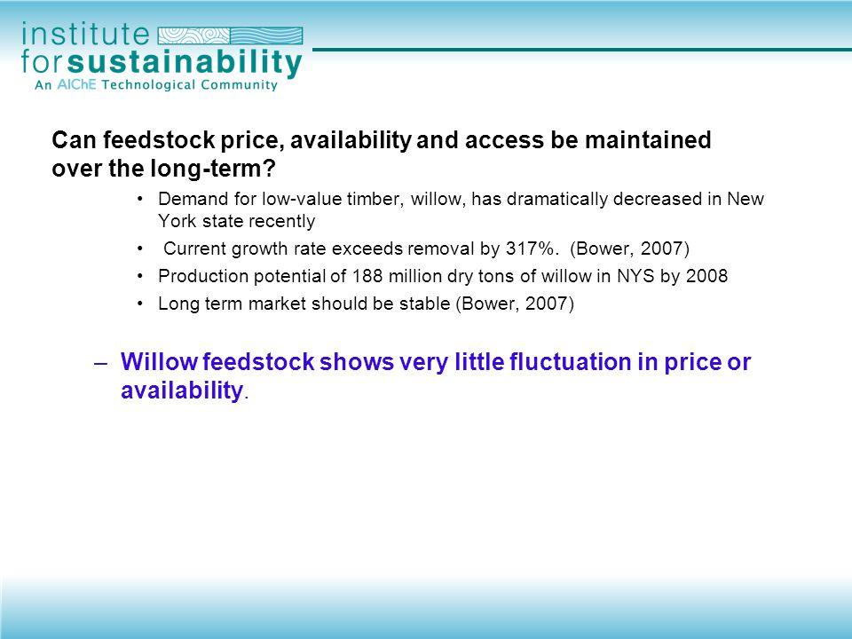 How energy intensive is the feedstock.