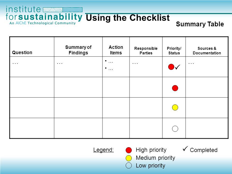 Scoring Framework Product & Process Development