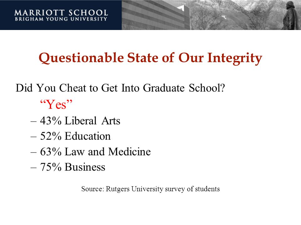 """Questionable State of Our Integrity Did You Cheat to Get Into Graduate School? """"Yes"""" –43% Liberal Arts –52% Education –63% Law and Medicine –75% Busin"""