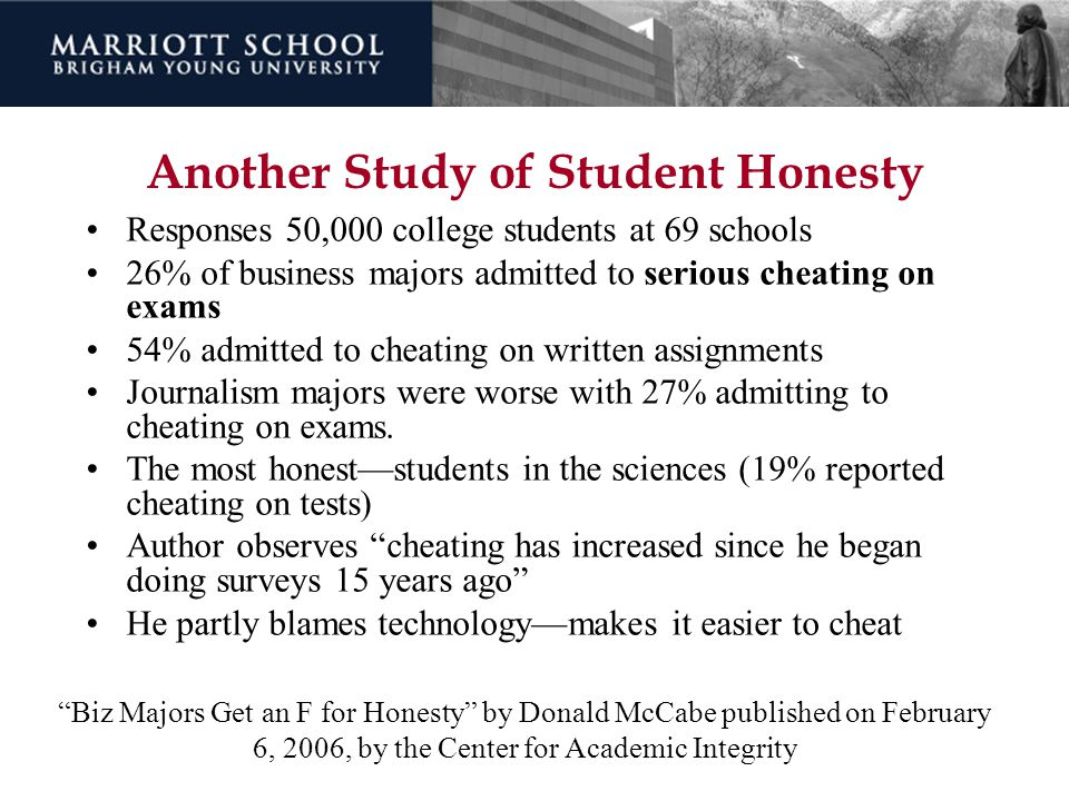 Another Study of Student Honesty Responses 50,000 college students at 69 schools 26% of business majors admitted to serious cheating on exams 54% admi