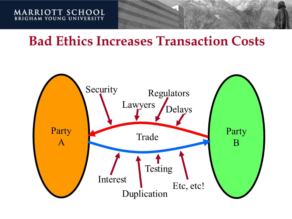 Bad Ethics Increases Transaction Costs Party A Party B Trade Security Lawyers Regulators Delays Interest Duplication Testing Etc, etc!