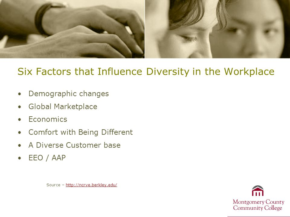 Six Factors that Influence Diversity in the Workplace Demographic changes Global Marketplace Economics Comfort with Being Different A Diverse Customer base EEO / AAP Source – http://ncrve.berkley.edu/http://ncrve.berkley.edu/