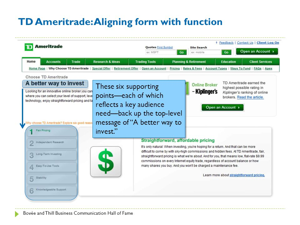 Bovée and Thill Business Communication Hall of Fame TD Ameritrade: Aligning form with function These six supporting points—each of which reflects a ke