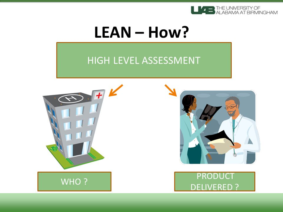 LEAN – How? HIGH LEVEL ASSESSMENT WHO ? PRODUCT DELIVERED ?