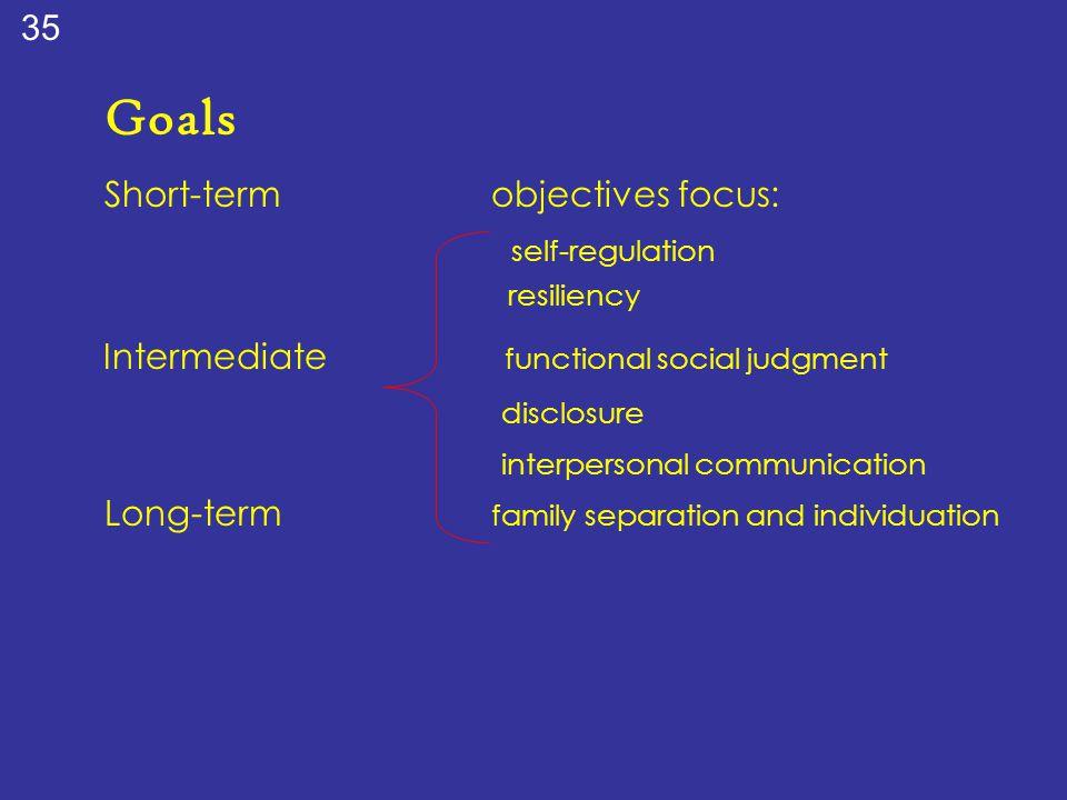 Goals Short-termobjectives focus: self-regulation resiliency Intermediate functional social judgment disclosure interpersonal communication Long-term