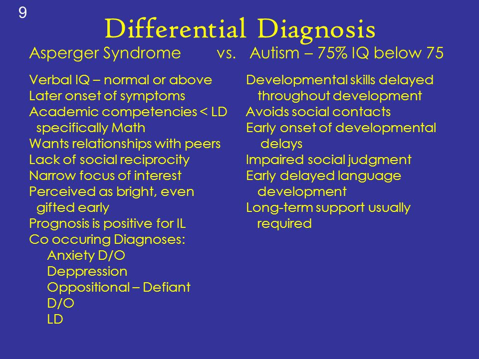 Differential Diagnosis Asperger Syndrome vs. Autism – 75% IQ below 75 Verbal IQ – normal or above Developmental skills delayed Later onset of symptoms