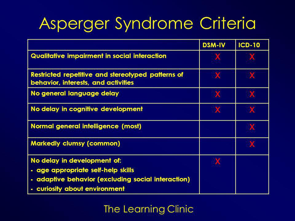 Asperger Syndrome Criteria DSM-IVICD-10 Qualitative impairment in social interaction XX Restricted repetitive and stereotyped patterns of behavior, interests, and activities XX No general language delay XX No delay in cognitive development XX Normal general intelligence (most) X Markedly clumsy (common) X No delay in development of:  age appropriate self-help skills  adaptive behavior (excluding social interaction)  curiosity about environment X