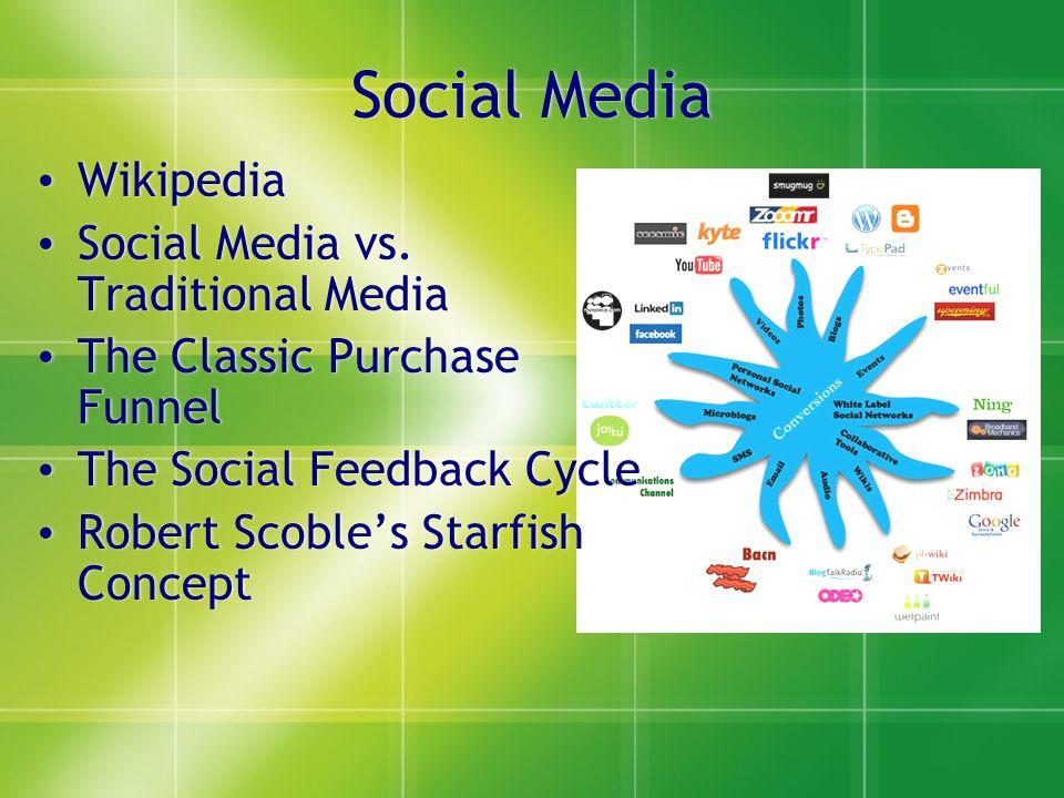 Social Media Wikipedia Social Media vs.