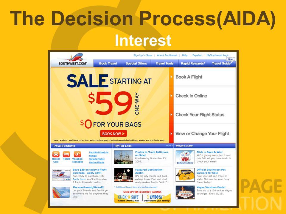 The Decision Process(AIDA) Interest