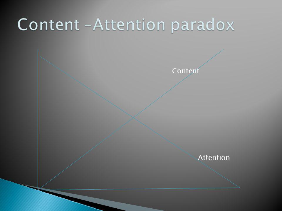Content Attention