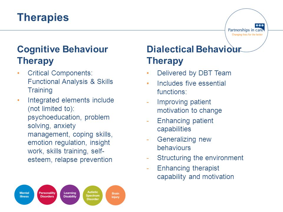Therapies Cognitive Behaviour Therapy Critical Components: Functional Analysis & Skills Training Integrated elements include (not limited to): psychoe