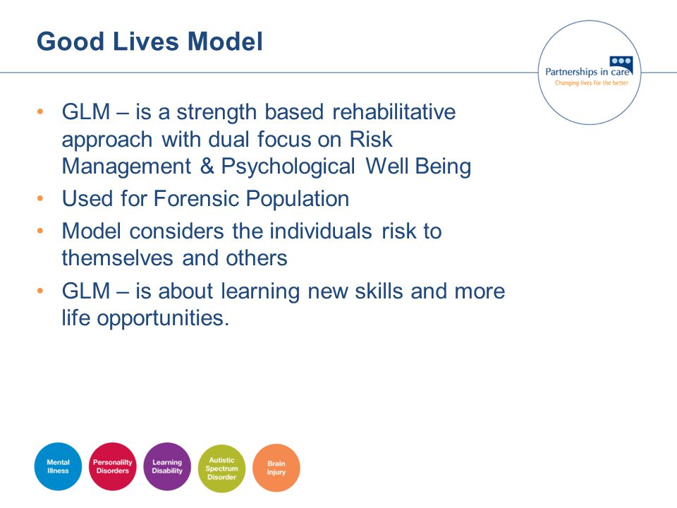 Good Lives Model GLM – is a strength based rehabilitative approach with dual focus on Risk Management & Psychological Well Being Used for Forensic Pop