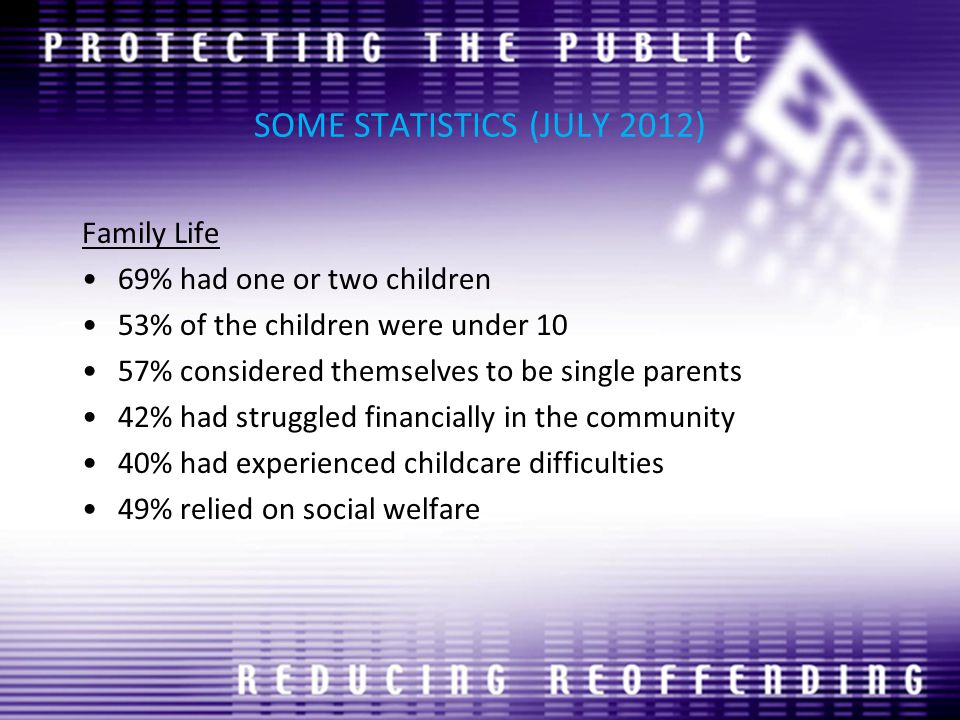 SOME STATISTICS (JULY 2012) Family Life 69% had one or two children 53% of the children were under 10 57% considered themselves to be single parents 42% had struggled financially in the community 40% had experienced childcare difficulties 49% relied on social welfare