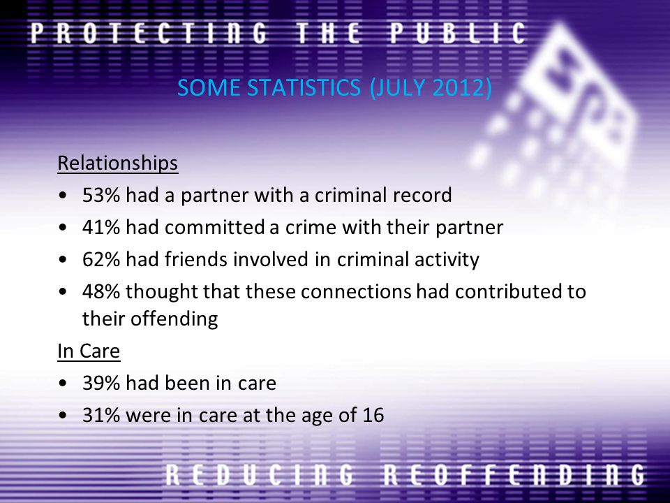 SOME STATISTICS (JULY 2012) Relationships 53% had a partner with a criminal record 41% had committed a crime with their partner 62% had friends involved in criminal activity 48% thought that these connections had contributed to their offending In Care 39% had been in care 31% were in care at the age of 16