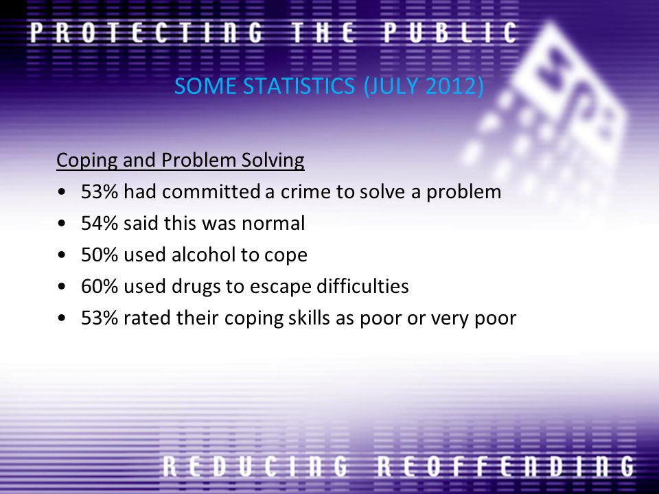 SOME STATISTICS (JULY 2012) Coping and Problem Solving 53% had committed a crime to solve a problem 54% said this was normal 50% used alcohol to cope 60% used drugs to escape difficulties 53% rated their coping skills as poor or very poor