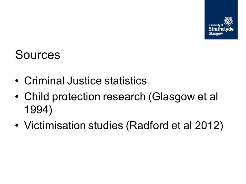 Criminal Justice statistics Child protection research (Glasgow et al 1994) Victimisation studies (Radford et al 2012) Sources