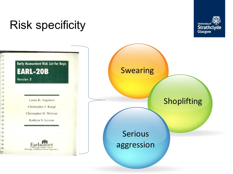 Swearing Shoplifting Serious aggression Risk specificity