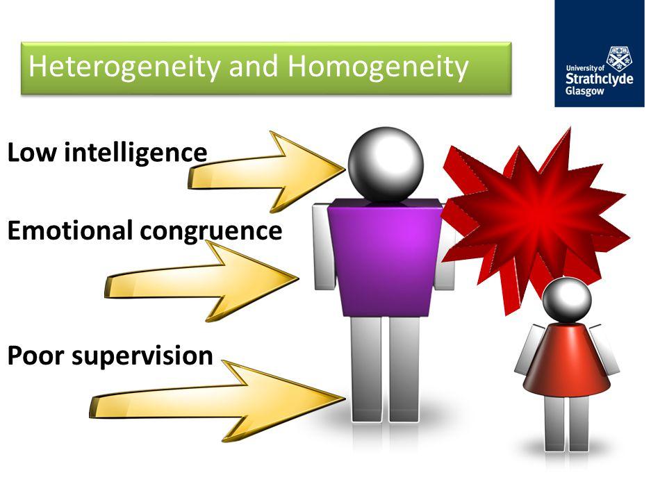 Heterogeneity and Homogeneity Low intelligence Emotional congruence Poor supervision