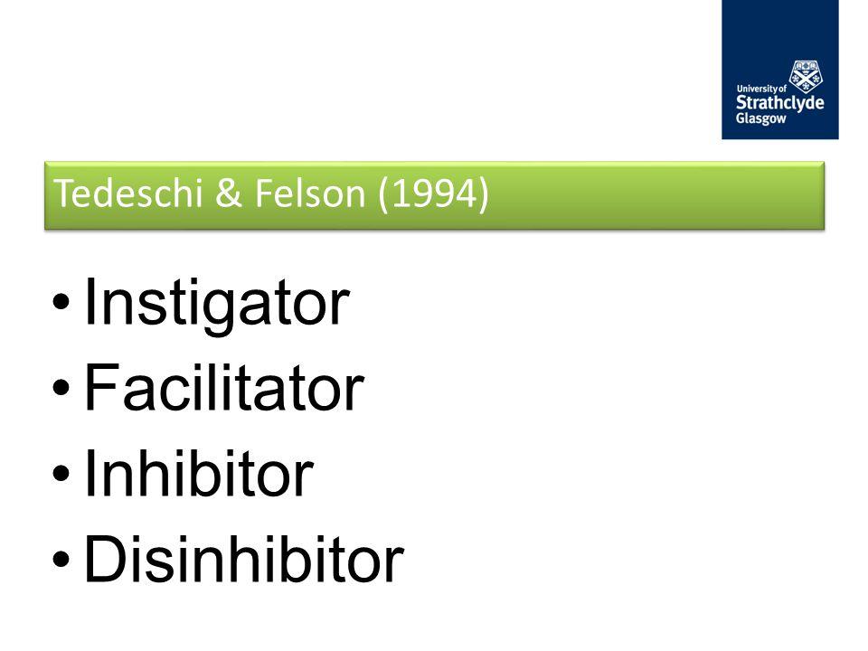 Tedeschi & Felson (1994) Instigator Facilitator Inhibitor Disinhibitor