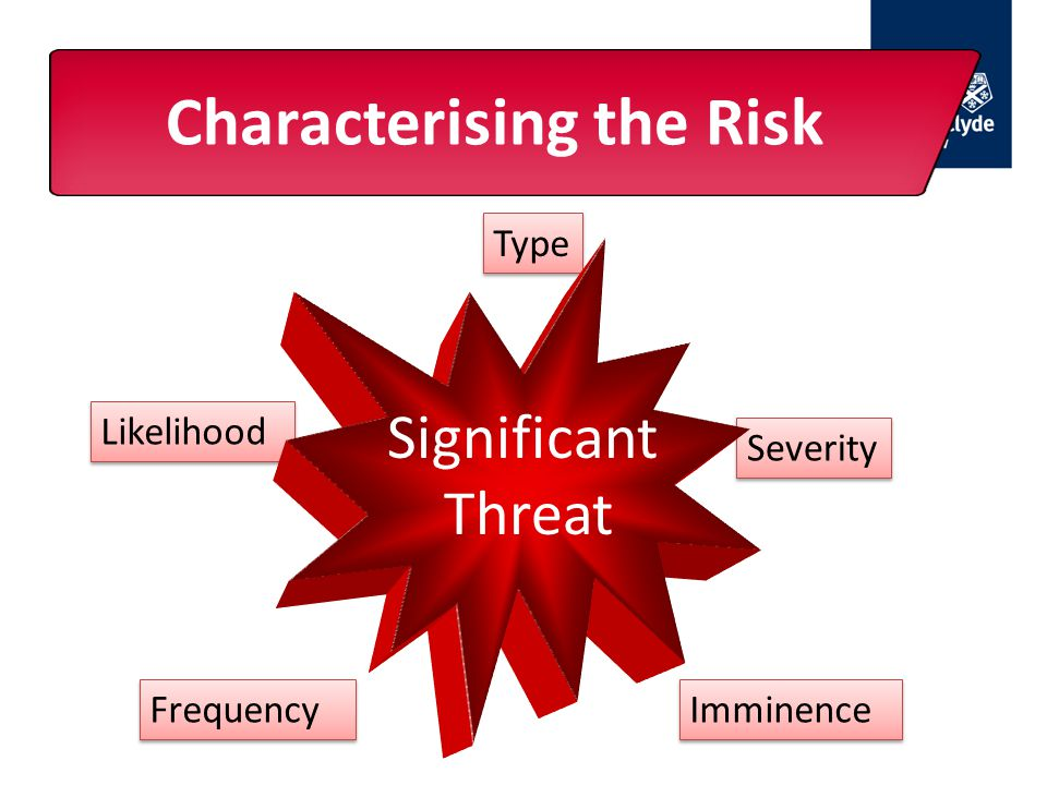 Severity Likelihood Type Frequency Imminence Characterising the Risk Significant Threat