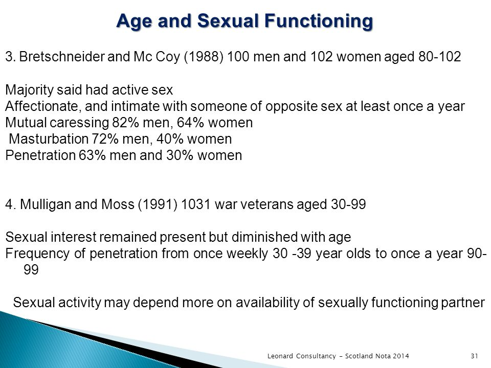 3. Bretschneider and Mc Coy (1988) 100 men and 102 women aged 80-102 Majority said had active sex Affectionate, and intimate with someone of opposite