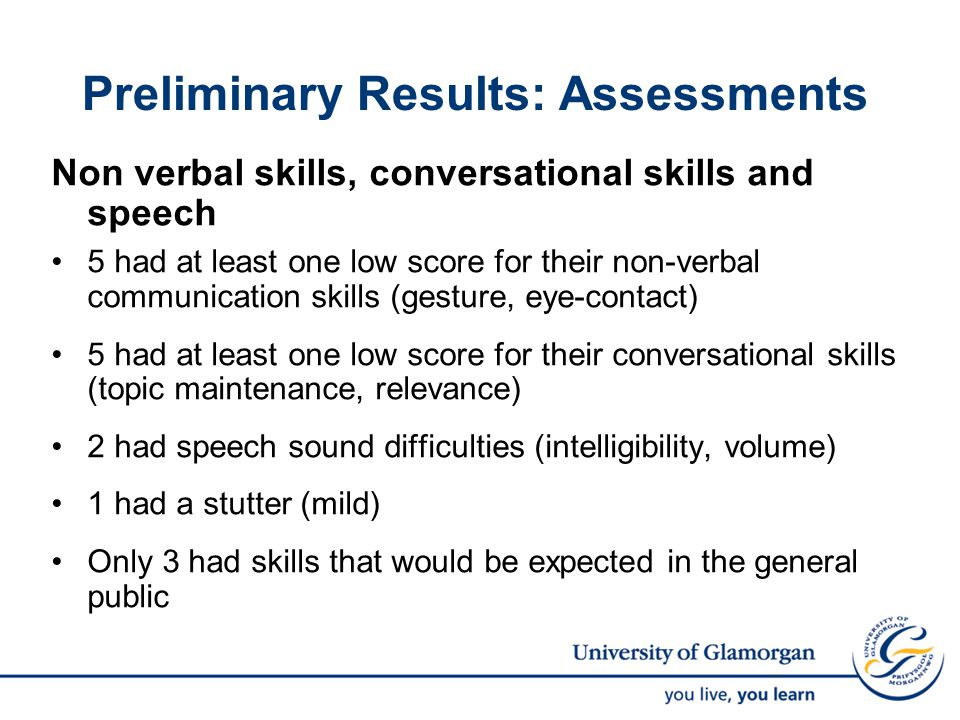 Preliminary Results: Assessments Non verbal skills, conversational skills and speech 5 had at least one low score for their non-verbal communication skills (gesture, eye-contact) 5 had at least one low score for their conversational skills (topic maintenance, relevance) 2 had speech sound difficulties (intelligibility, volume) 1 had a stutter (mild) Only 3 had skills that would be expected in the general public