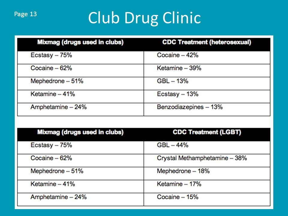 Club Drug Clinic Page 13
