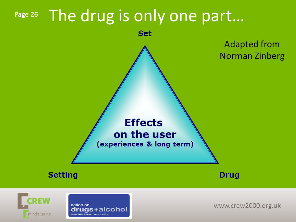 The drug is only one part… Effects on the user (experiences & long term) Set DrugSetting Page 26 www.crew2000.org.uk Adapted from Norman Zinberg