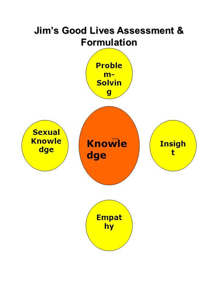 Jim's Good Lives Assessment & Formulation  Knowle dge Sexual Knowle dge Proble m- Solvin g Insigh t Empat hy