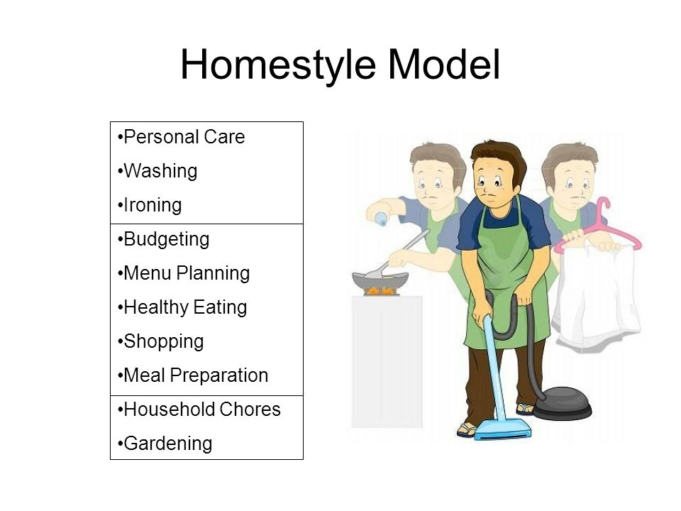 Homestyle Model - challenges Balancing the model of care with the required security Patients living in these houses are expected to carry out their own everyday living activities as much as possible, supervised, guided and risk assessed by the staff responsible for their care Maintaining the level of supervision required (Requires appropriate staffing levels for supervision) Finding staff who fit in with the homestyle model and are committed to making the model work The secure environment is complimented by chosen meaningful and purposeful activities.