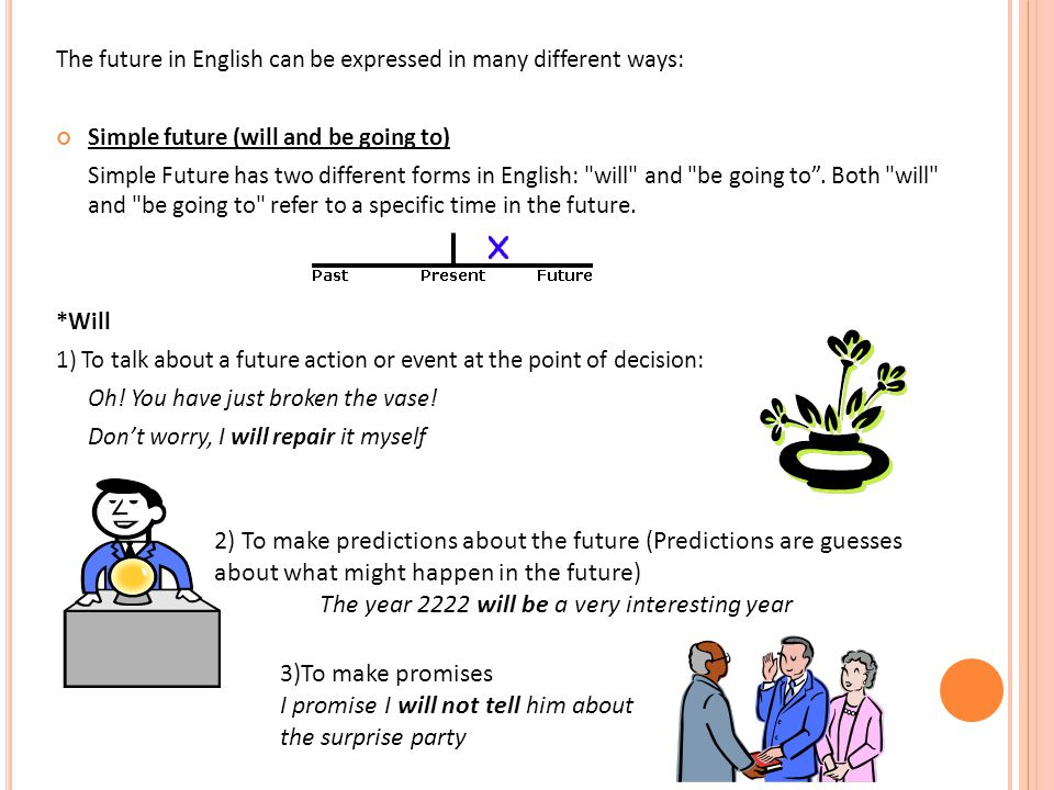 The future in English can be expressed in many different ways: Simple future (will and be going to) Simple Future has two different forms in English: will and be going to .