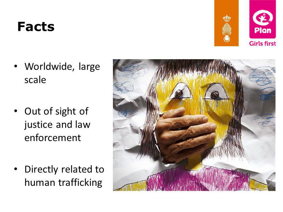 Facts Worldwide, large scale Out of sight of justice and law enforcement Directly related to human trafficking