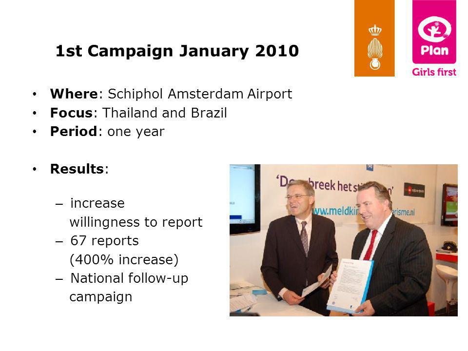Where: Schiphol Amsterdam Airport Focus: Thailand and Brazil Period: one year Results: – increase willingness to report – 67 reports (400% increase) – National follow-up campaign 1st Campaign January 2010