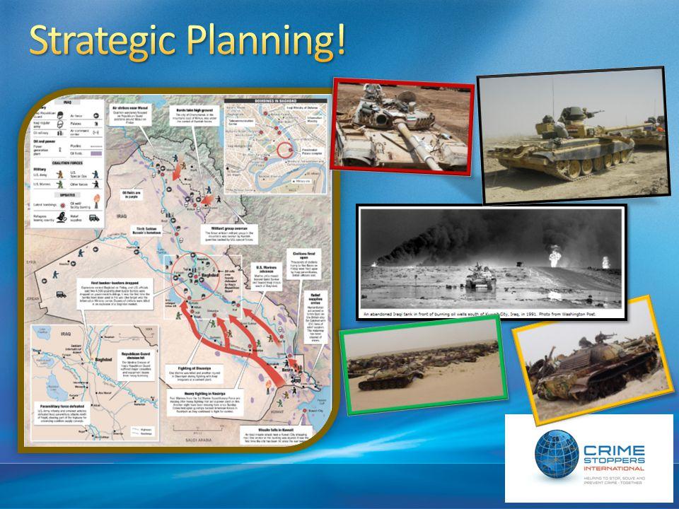 Why strategically plan.