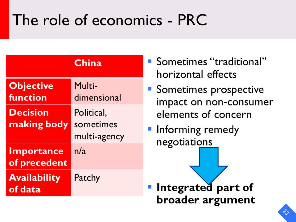 DRAFT The role of economics - PRC 23 China Objective function Multi- dimensional Decision making body Political, sometimes multi-agency Importance of precedent n/a Availability of data Patchy  Sometimes traditional horizontal effects  Sometimes prospective impact on non-consumer elements of concern  Informing remedy negotiations  Integrated part of broader argument