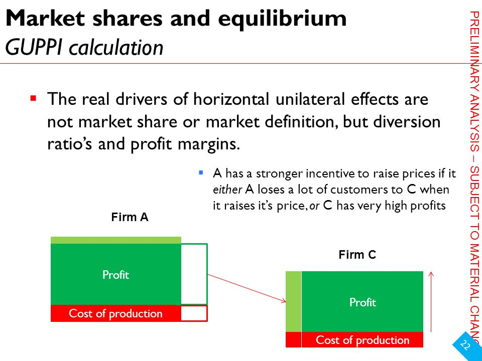 PRELIMINARY ANALYSIS – SUBJECT TO MATERIAL CHANGE Market shares and equilibrium GUPPI calculation  The real drivers of horizontal unilateral effects are not market share or market definition, but diversion ratio's and profit margins.