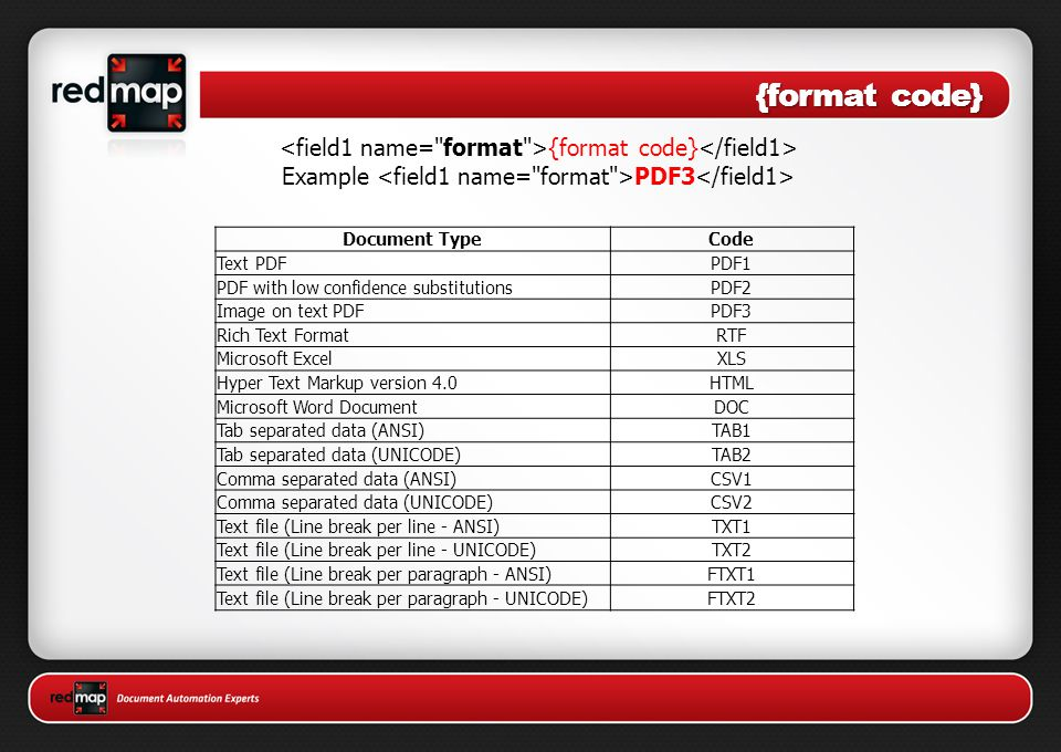 {format code} Document TypeCode Text PDFPDF1 PDF with low confidence substitutionsPDF2 Image on text PDFPDF3 Rich Text FormatRTF Microsoft ExcelXLS Hy