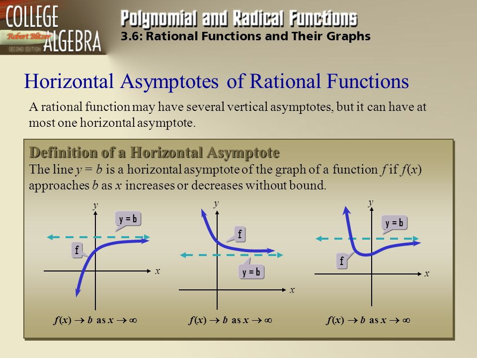 Definition of a Horizontal Asymptote The line y = b is a horizontal asymptote of the graph of a function f if f (x) approaches b as x increases or dec