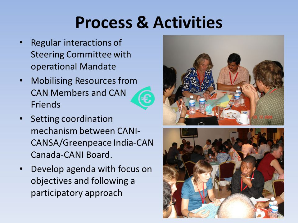 Process & Activities (Cont) Identify and invite key Non CAN Members Identify Speakers Content Support to Facilitators Decision Support for effective Coordination Monitoring and facilitating the financial transactions Reporting to CAN Follow up and Integration Strategy