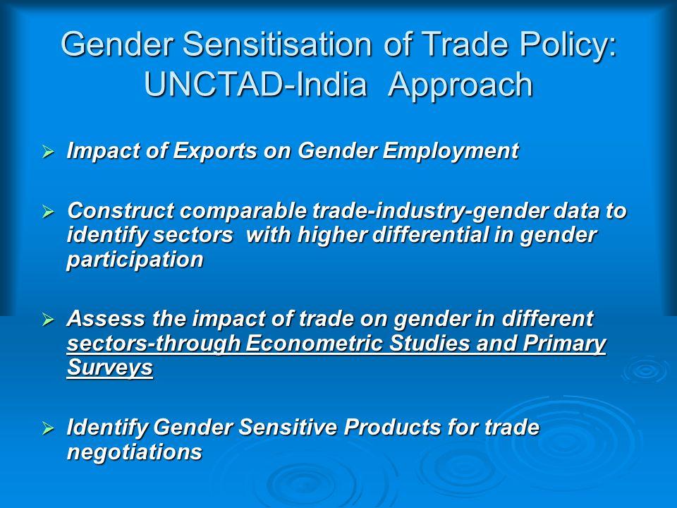 Gender Sensitization of Trade Policies