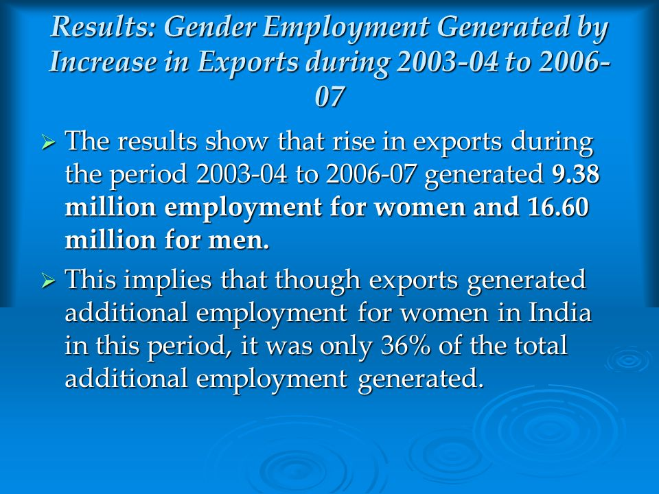 Gender Employment Generated by Increase in Exports during 2003-04 to 2006-07  However, the share of females in additional employment generated due to exports exceeds the share of females in total employment by nearly 5 percent points.
