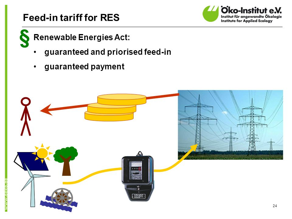 24 Renewable Energies Act: guaranteed and priorised feed-in guaranteed payment Feed-in tariff for RES §