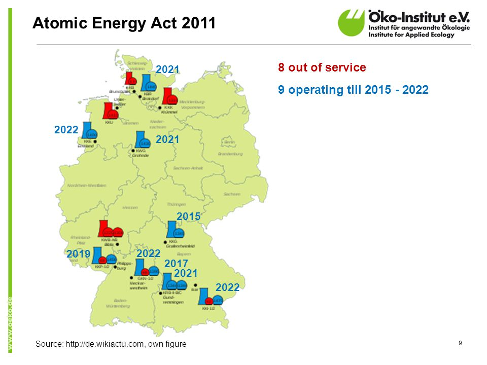 9 Source: http://de.wikiactu.com, own figure Atomic Energy Act 2011 8 out of service 9 operating till 2015 - 2022 2015 2022 2021 2017 2022 2019 2021 2