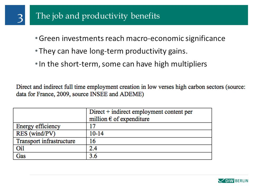 The job and productivity benefits Green investments reach macro-economic significance They can have long-term productivity gains. In the short-term, s
