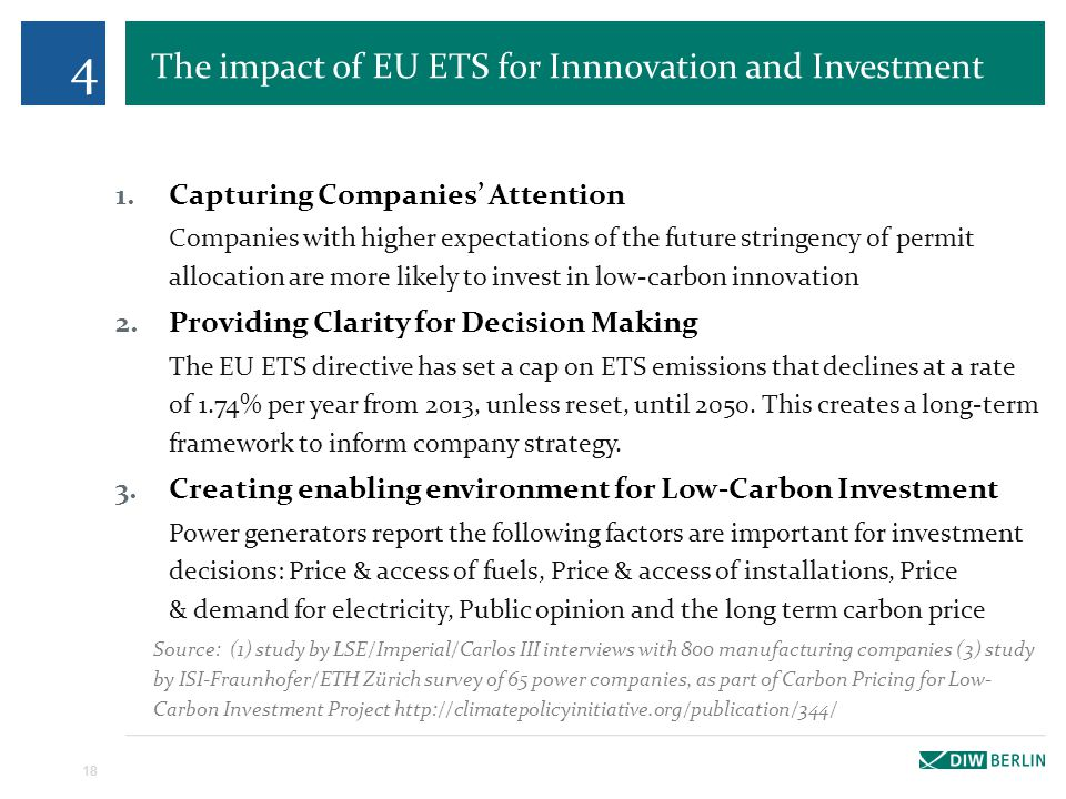 The impact of EU ETS for Innnovation and Investment 1.Capturing Companies' Attention Companies with higher expectations of the future stringency of permit allocation are more likely to invest in low-carbon innovation 2.Providing Clarity for Decision Making The EU ETS directive has set a cap on ETS emissions that declines at a rate of 1.74% per year from 2013, unless reset, until 2050.