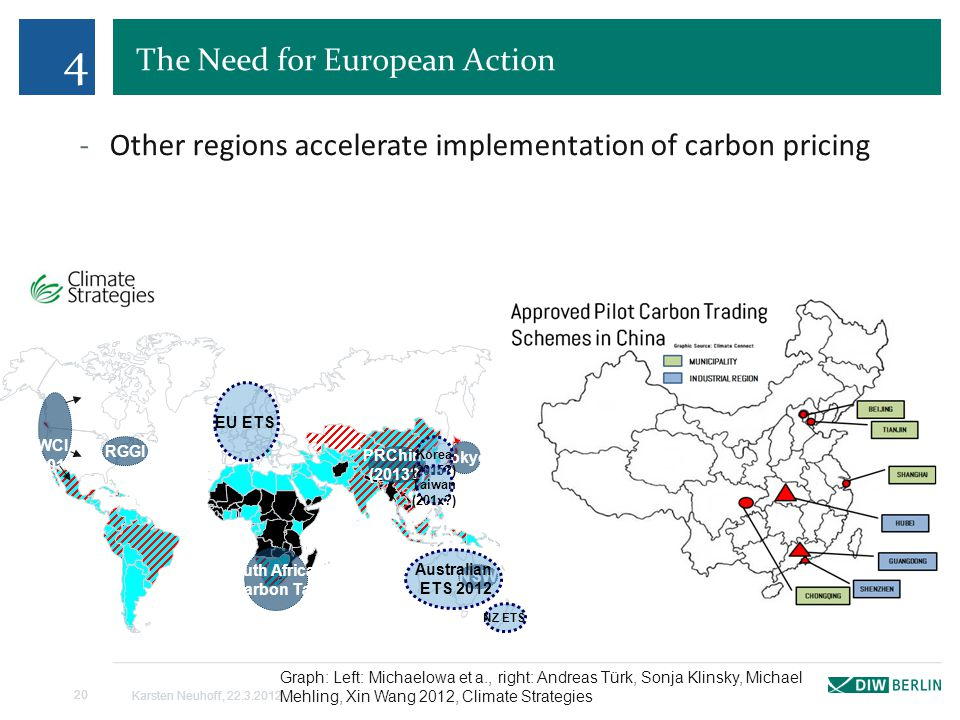 The Need for European Action Karsten Neuhoff, 22.3.2012 20 -Other regions accelerate implementation of carbon pricing 4 Graph: Left: Michaelowa et a.,