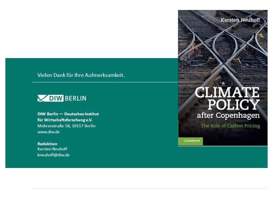 Vielen Dank für Ihre Aufmerksamkeit. DIW Berlin — Deutsches Institut für Wirtschaftsforschung e.V. Mohrenstraße 58, 10117 Berlin www.diw.de Redaktion