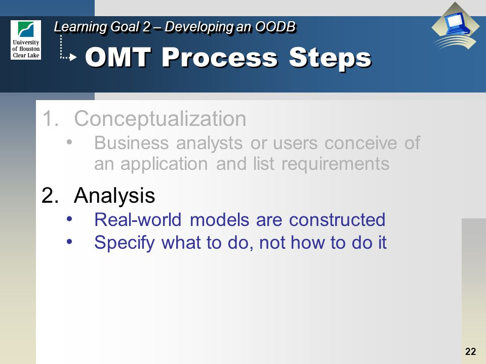 22 Learning Goal 2 – Developing an OODB OMT Process Steps 1.Conceptualization Business analysts or users conceive of an application and list requirements 2.Analysis Real-world models are constructed Specify what to do, not how to do it